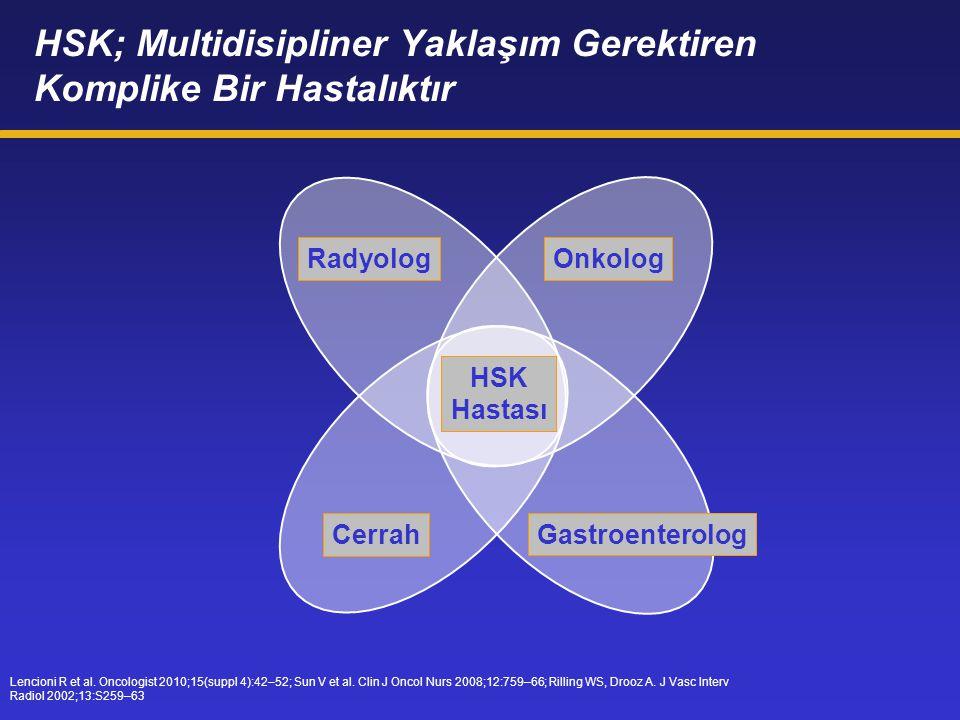 HSK; Multidisipliner Yaklaşım Gerektiren Komplike Bir Hastalıktır Lencioni R et al. Oncologist 2010;15(suppl 4):42–52; Sun V et al. Clin J Oncol Nurs