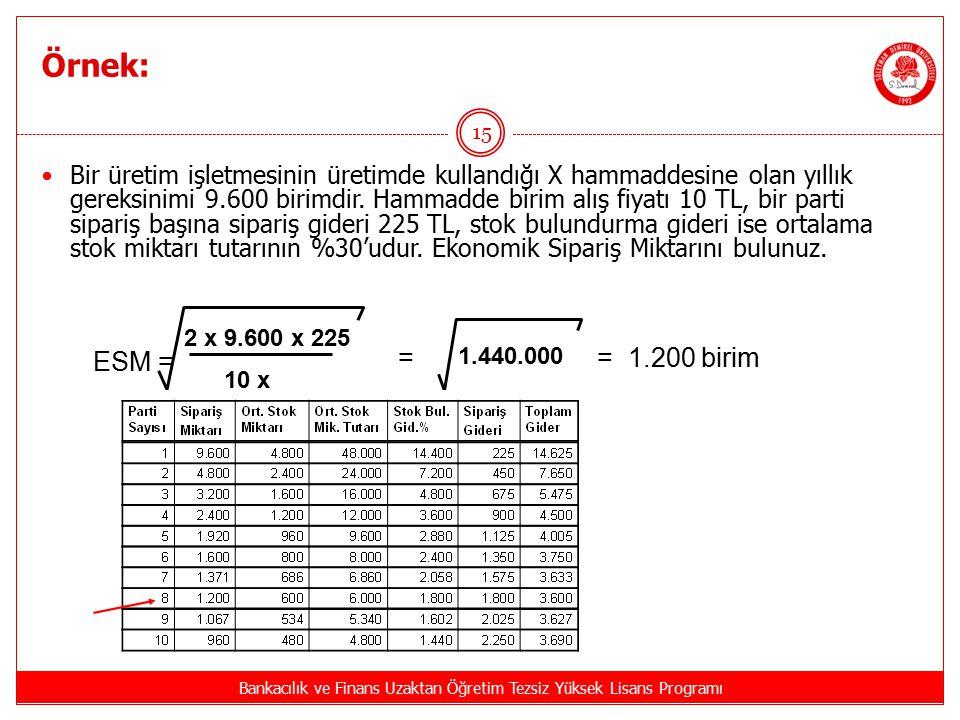 Örnek: Bankacılık ve Finans Uzaktan Öğretim Tezsiz Yüksek Lisans Programı 15 Bir üretim işletmesinin üretimde kullandığı X hammaddesine olan yıllık ge