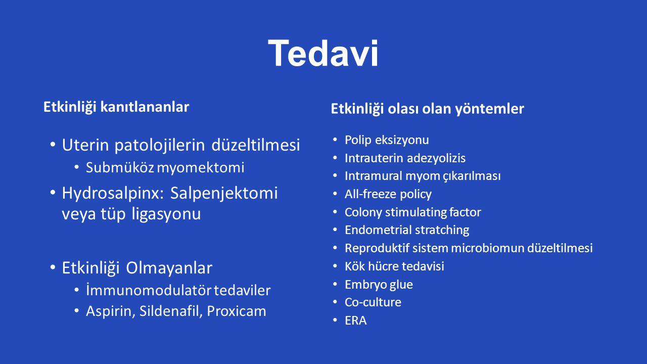 Tedavi Etkinliği kanıtlananlar Uterin patolojilerin düzeltilmesi Submüköz myomektomi Hydrosalpinx: Salpenjektomi veya tüp ligasyonu Etkinliği Olmayanlar İmmunomodulatör tedaviler Aspirin, Sildenafil, Proxicam Etkinliği olası olan yöntemler Polip eksizyonu Intrauterin adezyolizis Intramural myom çıkarılması All-freeze policy Colony stimulating factor Endometrial stratching Reproduktif sistem microbiomun düzeltilmesi Kök hücre tedavisi Embryo glue Co-culture ERA