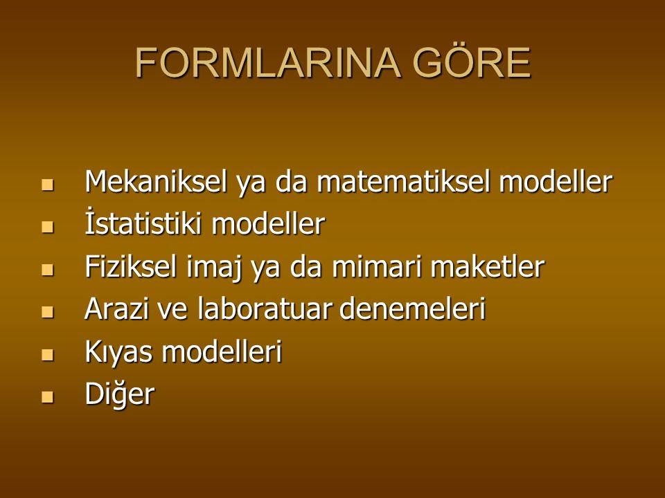 FORMLARINA GÖRE Mekaniksel ya da matematiksel modeller Mekaniksel ya da matematiksel modeller İstatistiki modeller İstatistiki modeller Fiziksel imaj