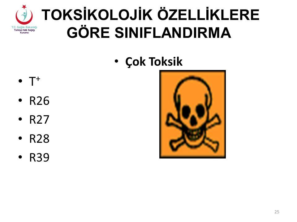 TOKSİKOLOJİK ÖZELLİKLERE GÖRE SINIFLANDIRMA Çok Toksik T + R26 R27 R28 R39 25