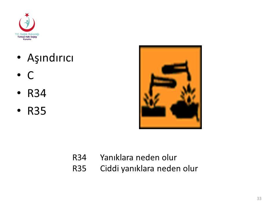 Aşındırıcı C R34 R35 33 R34Yanıklara neden olur R35Ciddi yanıklara neden olur