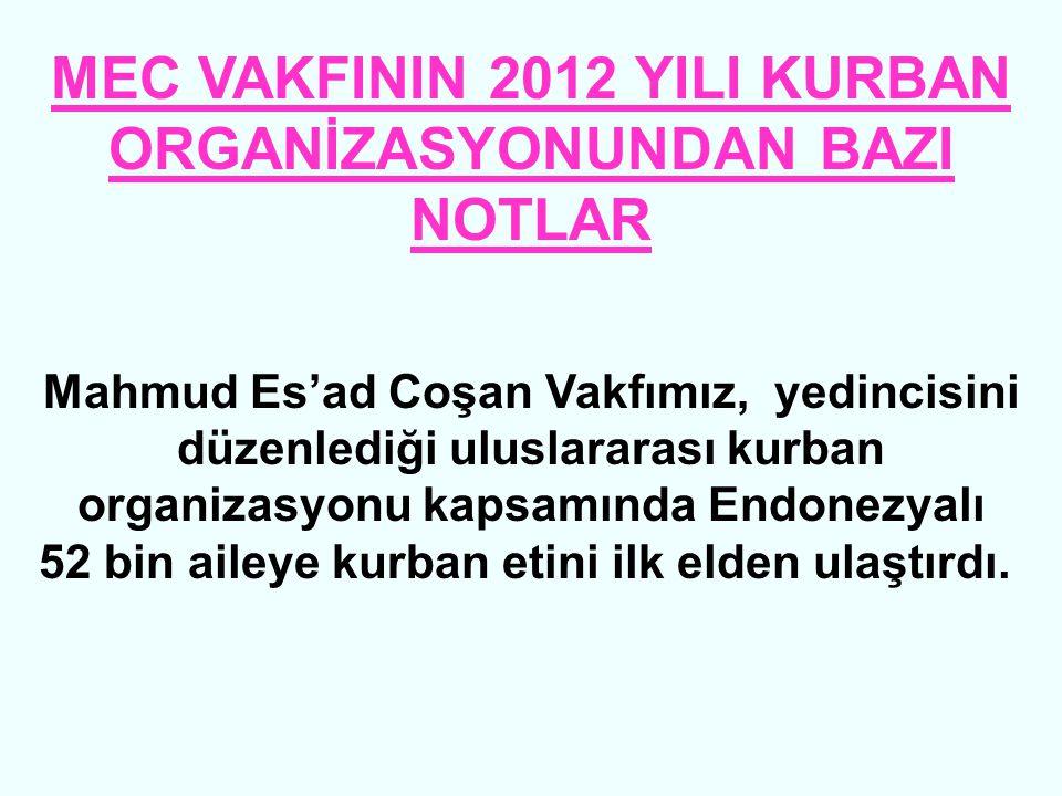 MEC VAKFININ 2012 YILI KURBAN ORGANİZASYONUNDAN BAZI NOTLAR Mahmud Es'ad Coşan Vakfımız, yedincisini düzenlediği uluslararası kurban organizasyonu kap