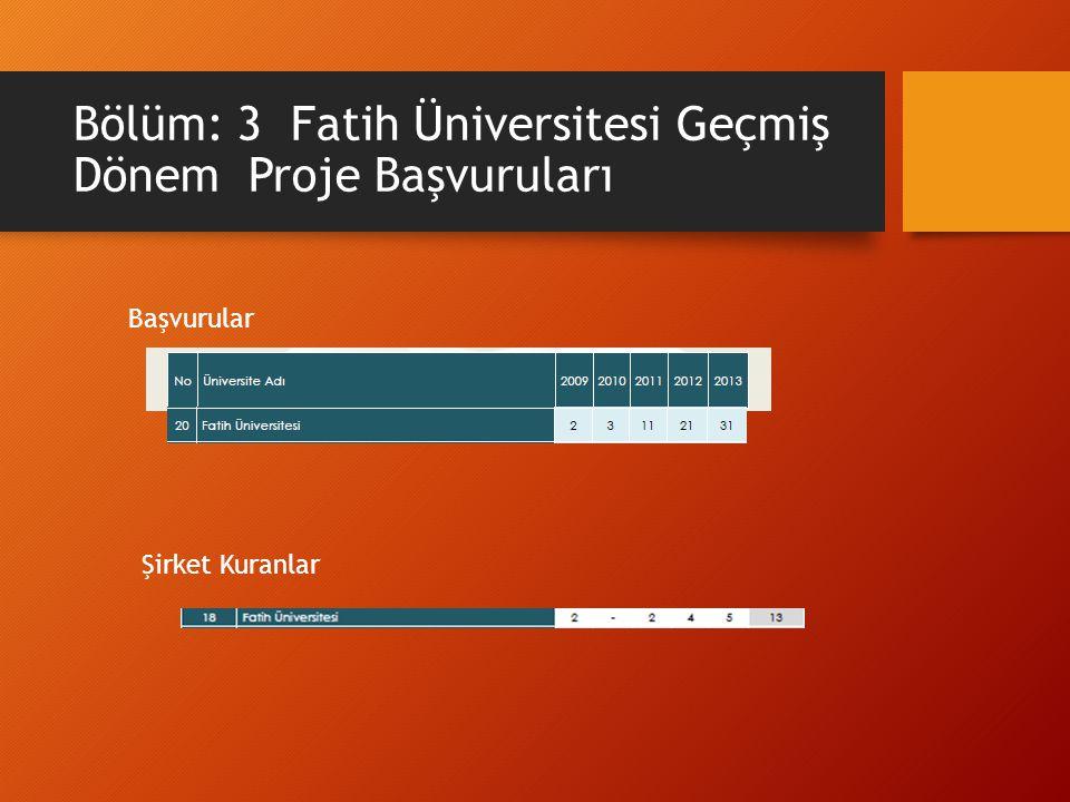 Bölüm: 3 Fatih Üniversitesi Geçmiş Dönem Proje Başvuruları Başvurular Şirket Kuranlar