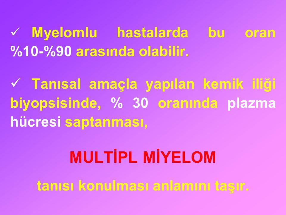 Myelomlu hastalarda bu oran %10-%90 arasında olabilir. Tanısal amaçla yapılan kemik iliği biyopsisinde, % 30 oranında plazma hücresi saptanması, MULTİ