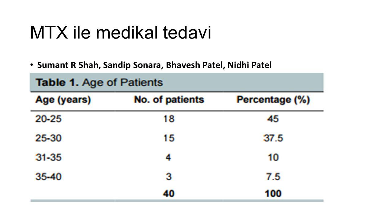 MTX ile medikal tedavi Sumant R Shah, Sandip Sonara, Bhavesh Patel, Nidhi Patel