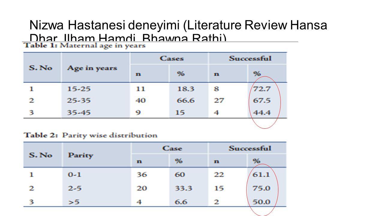 Nizwa Hastanesi deneyimi (Literature Review Hansa Dhar, Ilham Hamdi, Bhawna Rathi)