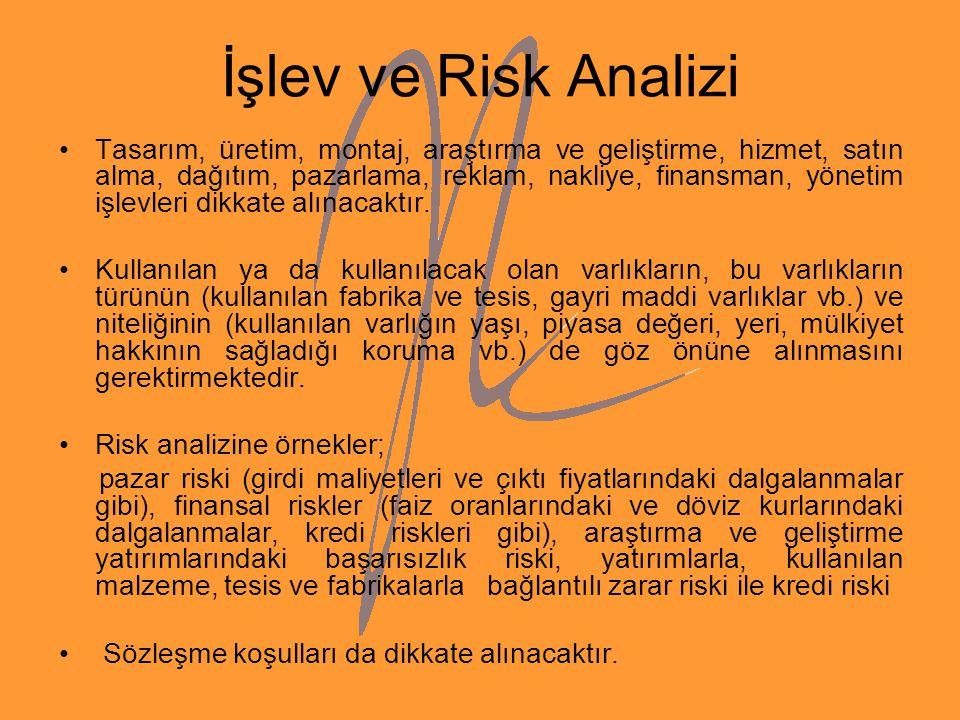 İşlev ve Risk Analizi Tasarım, üretim, montaj, araştırma ve geliştirme, hizmet, satın alma, dağıtım, pazarlama, reklam, nakliye, finansman, yönetim iş