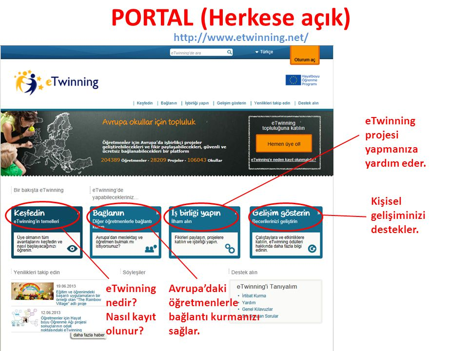 PORTAL (Herkese açık) http://www.etwinning.net/ eTwinning nedir.