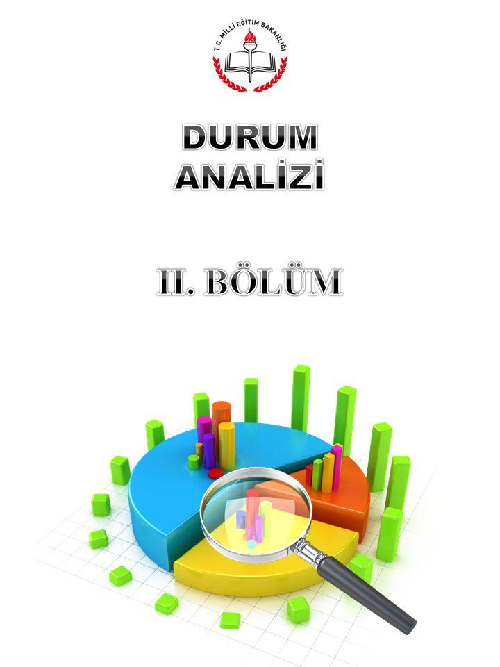 DURUM ANALİZİ Bu bölümde tarihsel gelişim, yasal yükümlülükler, faaliyet alanları, ürünler ve hizmetler, paydaş analizi ve kurum içi analiz ve çevre analizi konularına yer verilmiştir.