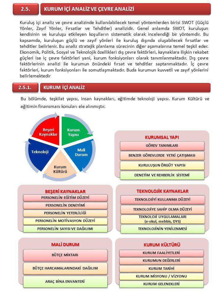 Bu bölümde, teşkilat yapısı, insan kaynakları, eğitimde teknoloji yapısı.