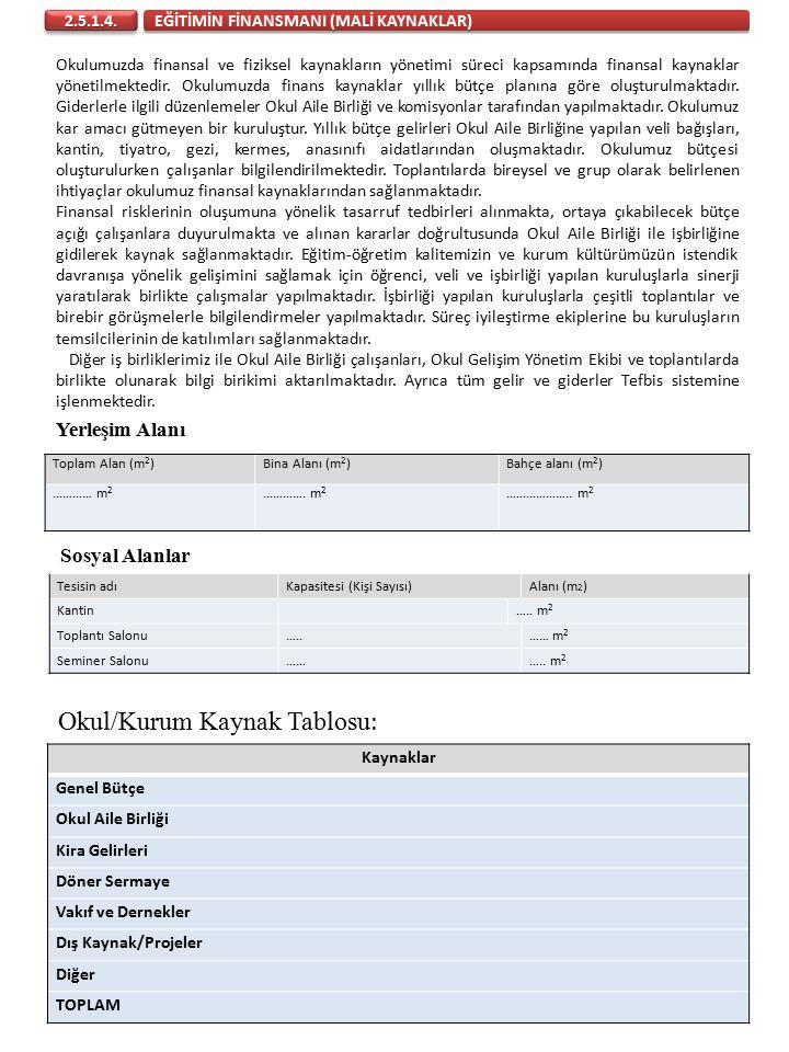 EĞİTİMİN FİNANSMANI (MALİ KAYNAKLAR) 2.5.1.4.2.5.1.4.