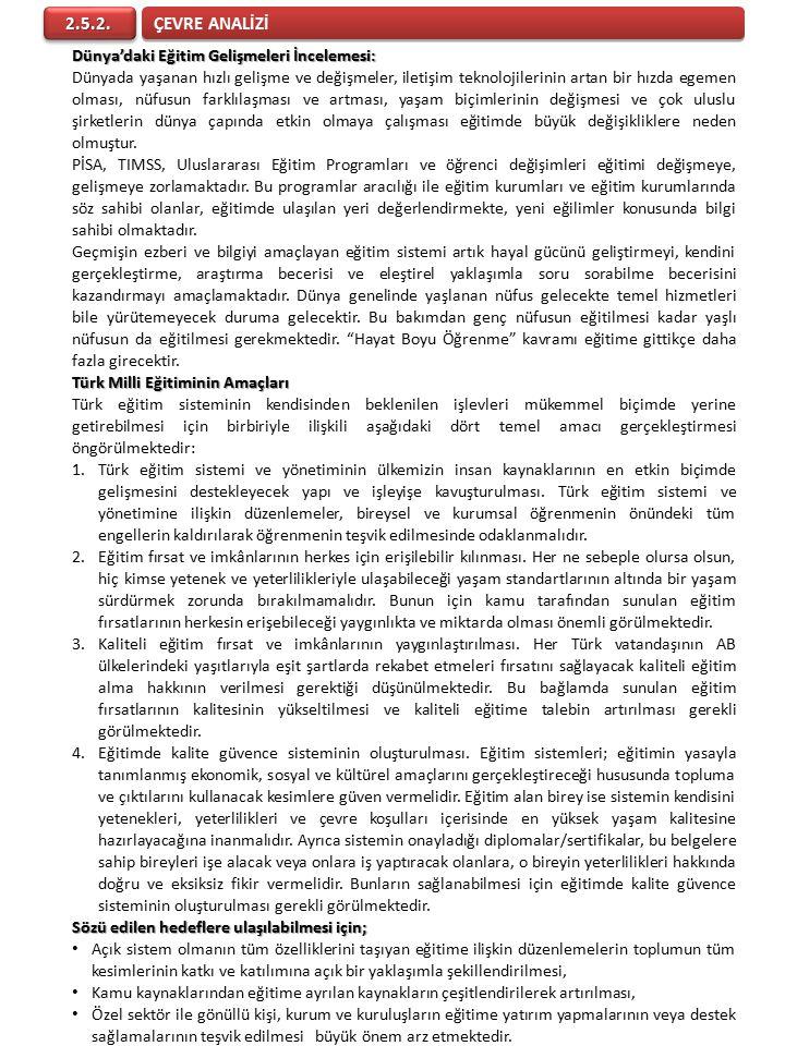 ÇEVRE ANALİZİ 2.5.2.2.5.2.