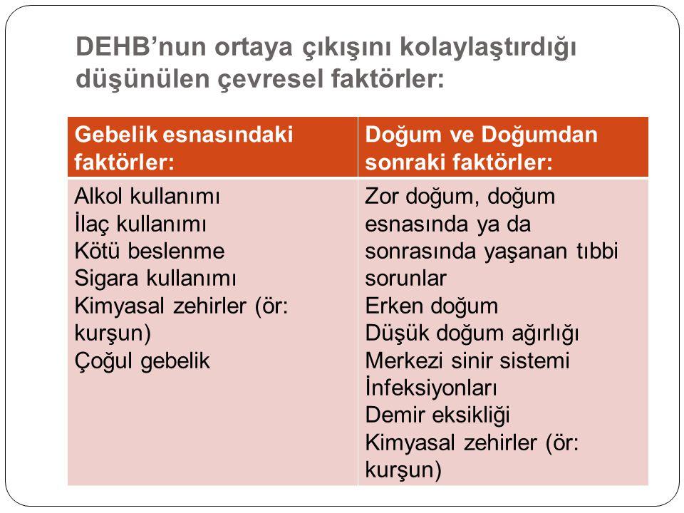 DEHB'nun ortaya çıkışını kolaylaştırdığı düşünülen çevresel faktörler: Gebelik esnasındaki faktörler: Doğum ve Doğumdan sonraki faktörler: Alkol kulla