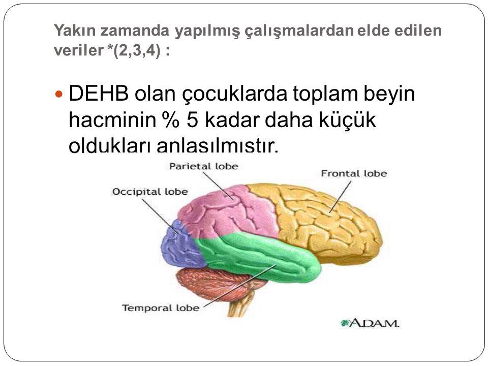 Yakın zamanda yapılmış çalışmalardan elde edilen veriler *(2,3,4) : DEHB olan çocuklarda toplam beyin hacminin % 5 kadar daha küçük oldukları anlaşılm