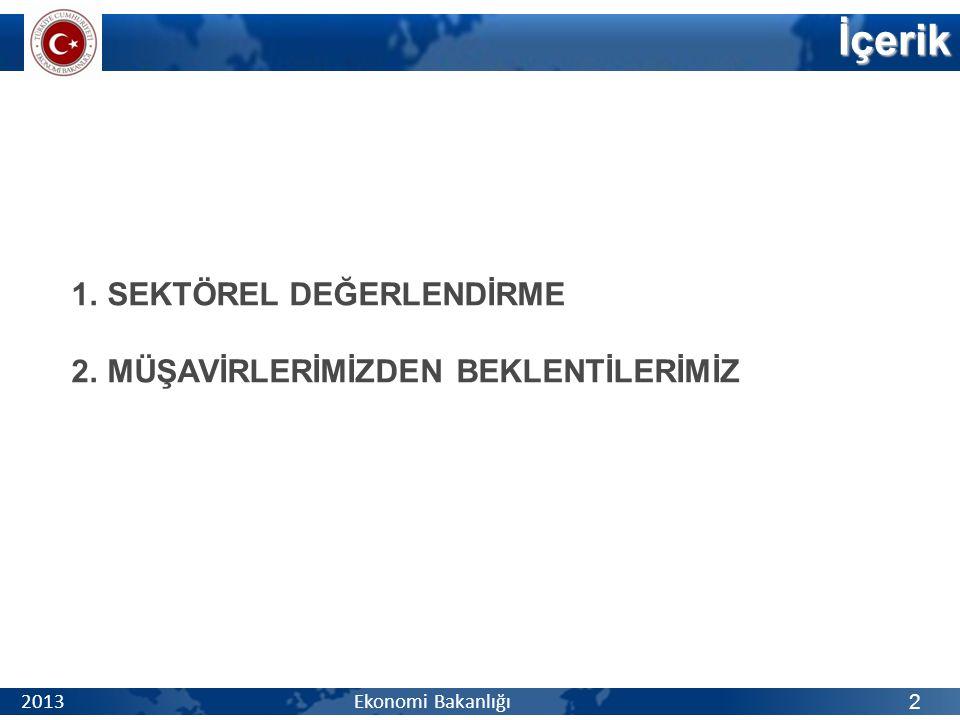 Sektörel Değerlendirme 3 Türk Müteahhitlik Sektörü (1972-2012) 100 Ülke 7.005 Proje 242,7 Milyar Dolar Ortadoğu (% 27) BDT (% 43) Avrupa (%7) Amerika (% 1) Afrika (% 19) Asya (% 3) 2013 Ekonomi Bakanlığı