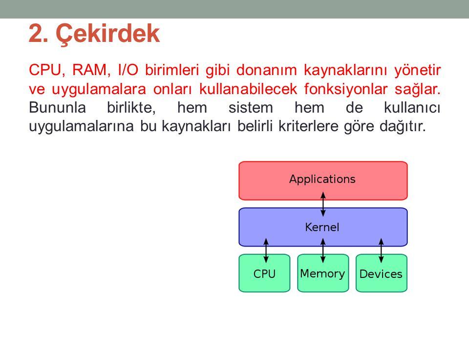 2. Çekirdek CPU, RAM, I/O birimleri gibi donanım kaynaklarını yönetir ve uygulamalara onları kullanabilecek fonksiyonlar sağlar. Bununla birlikte, he