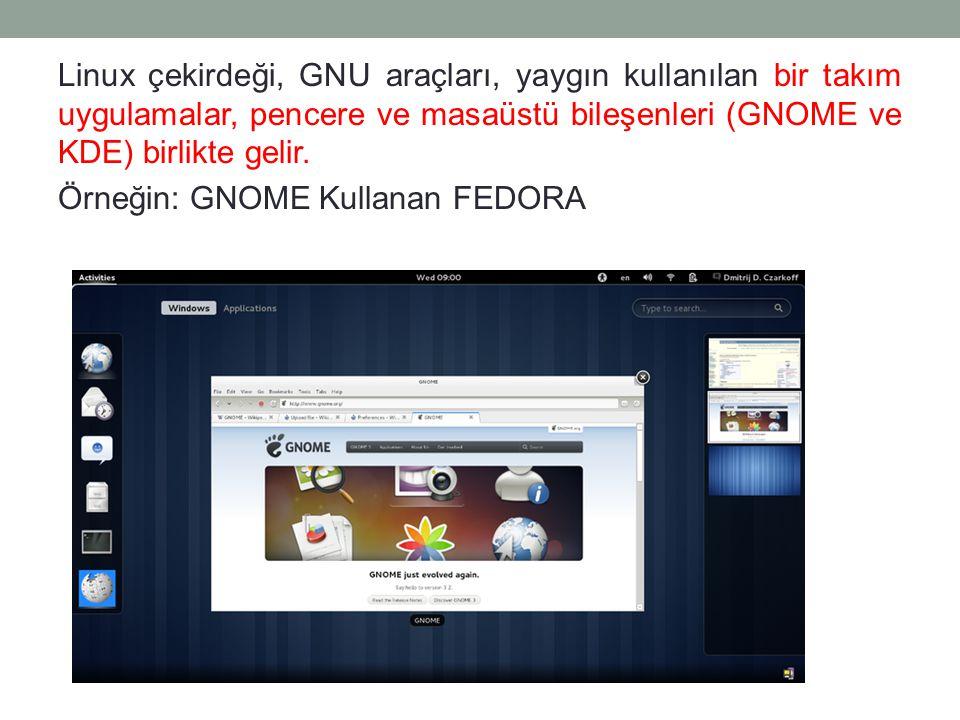 Linux çekirdeği, GNU araçları, yaygın kullanılan bir takım uygulamalar, pencere ve masaüstü bileşenleri (GNOME ve KDE) birlikte gelir. Örneğin: GNOME