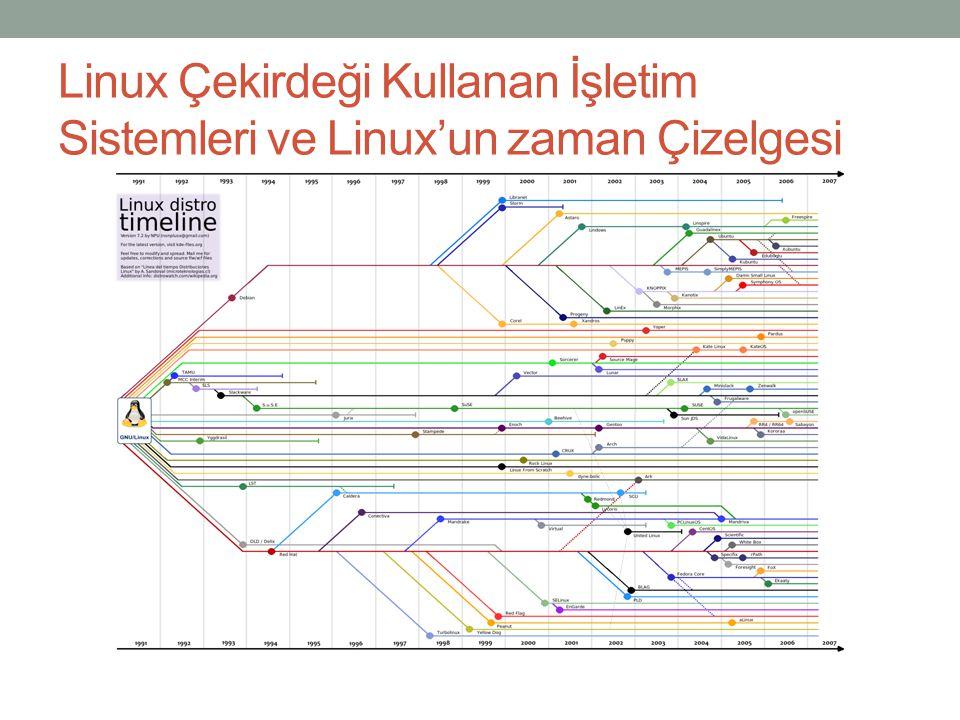 Linux Çekirdeği Kullanan İşletim Sistemleri ve Linux'un zaman Çizelgesi