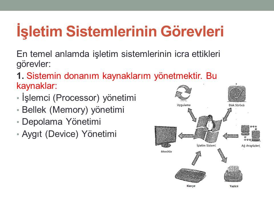 İşletim Sistemlerinin Görevleri En temel anlamda işletim sistemlerinin icra ettikleri görevler: 1. Sistemin donanım kaynaklarım yönetmektir. Bu kaynak