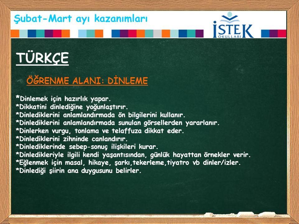 Şubat-Mart ayı Etkinliklerimiz Öğrencilerimiz ünlü yazar Gülsüm Cengiz ile söyleşi yaptılar ve aldıkları kitapları imzalatarak keyifli vakit geçirdiler.