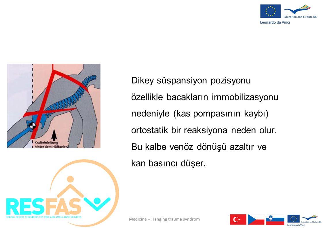 Süspansiyon travması Dikey süspansiyon pozisyonu özellikle bacakların immobilizasyonu nedeniyle (kas pompasının kaybı) ortostatik bir reaksiyona neden olur.