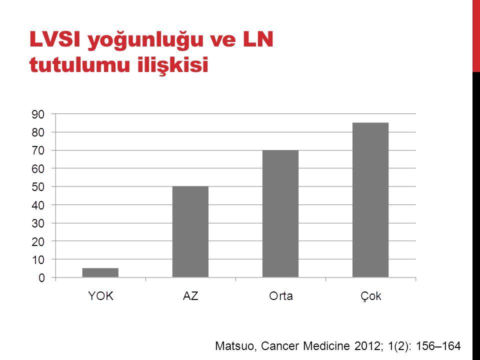 LVSI yoğunluğu ve LN tutulumu ilişkisi Matsuo, Cancer Medicine 2012; 1(2): 156–164