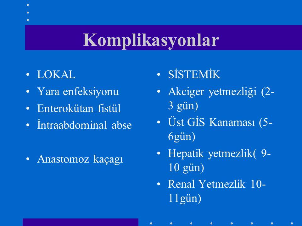 Komplikasyonlar LOKAL Yara enfeksiyonu Enterokütan fistül İntraabdominal abse Anastomoz kaçagı SİSTEMİK Akciger yetmezliği (2- 3 gün) Üst GİS Kanaması