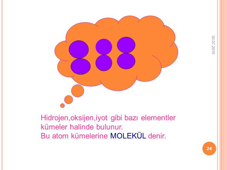 30.07.2015 23 Çok sayıda aynı çeşit atomların bir araya gelerek oluşturduğu maddeye ELEMENT denir. Elementlerdeki atomlar tek çeşittir. Elementler saf