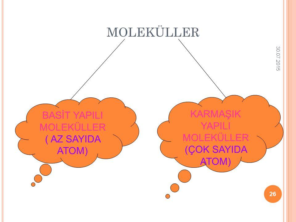 30.07.2015 25 Moleküller iki atomdan oluştuğu gibi çok fazla sayı da atomdan da oluşur Bazı moleküller tek çeşit atomdan oluşurken; bazı moleküller fa