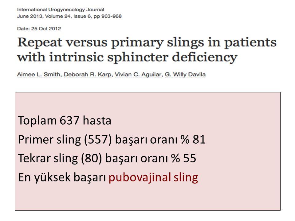 Toplam 637 hasta Primer sling (557) başarı oranı % 81 Tekrar sling (80) başarı oranı % 55 En yüksek başarı pubovajinal sling
