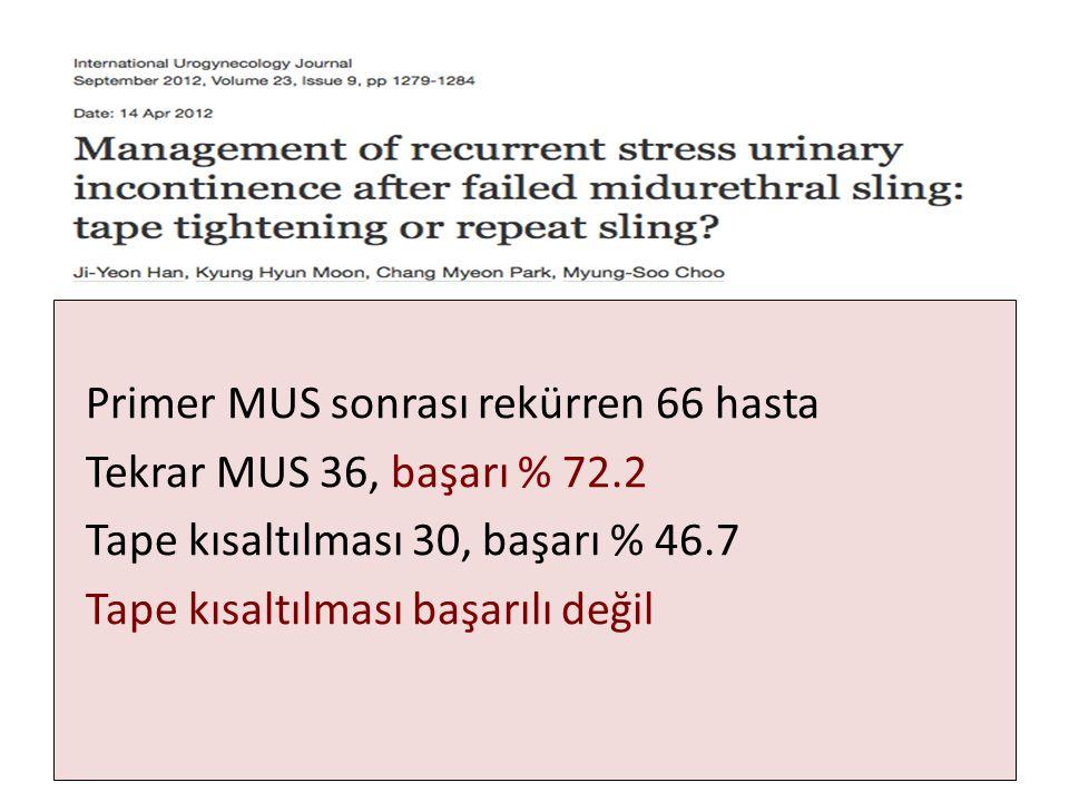 Primer MUS sonrası rekürren 66 hasta Tekrar MUS 36, başarı % 72.2 Tape kısaltılması 30, başarı % 46.7 Tape kısaltılması başarılı değil