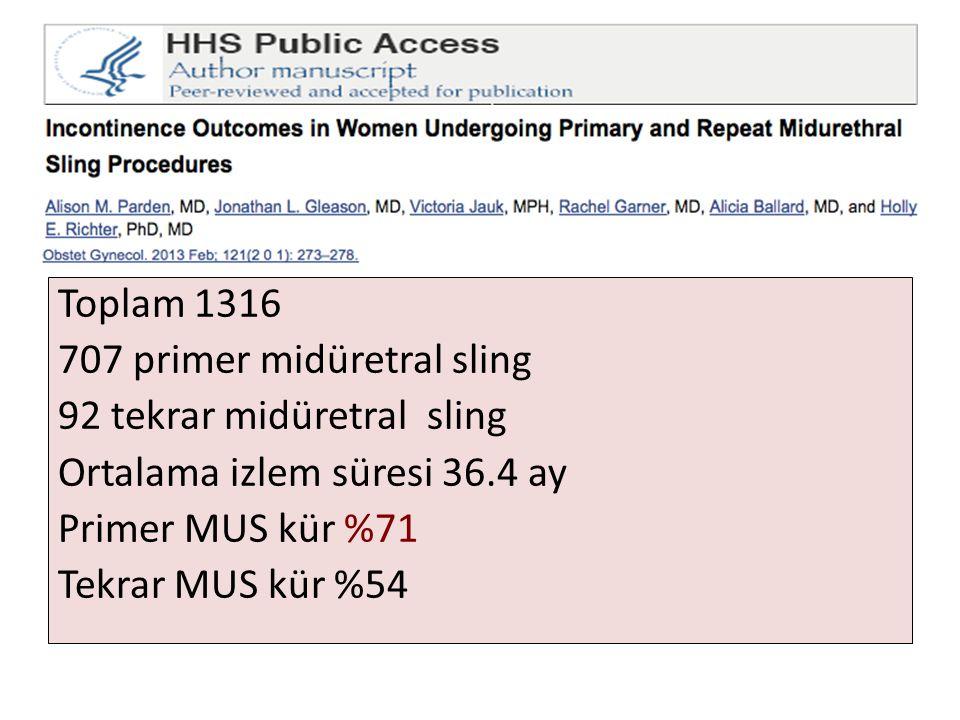 Toplam 1316 707 primer midüretral sling 92 tekrar midüretral sling Ortalama izlem süresi 36.4 ay Primer MUS kür %71 Tekrar MUS kür %54