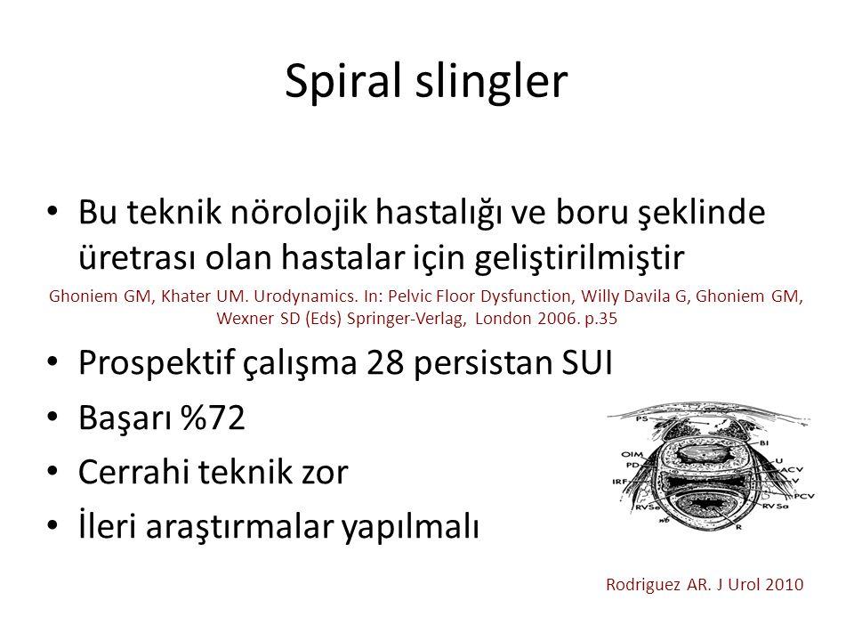 Spiral slingler Bu teknik nörolojik hastalığı ve boru şeklinde üretrası olan hastalar için geliştirilmiştir Ghoniem GM, Khater UM.
