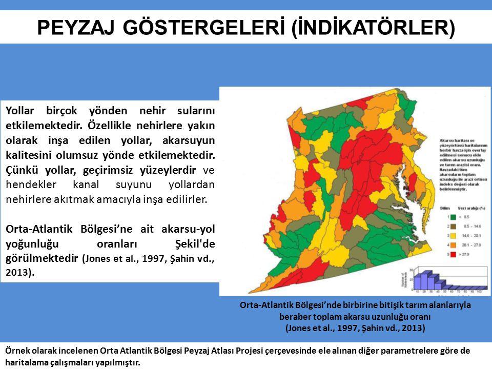 PEYZAJ GÖSTERGELERİ (İNDİKATÖRLER) Orta-Atlantik Bölgesi'nde birbirine bitişik tarım alanlarıyla beraber toplam akarsu uzunluğu oranı (Jones et al., 1