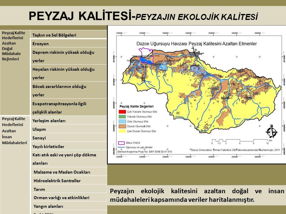 Peyzaj Kalite Hedeflerini Azaltan Doğal Müdahale Rejimleri Taşkın ve Sel Bölgeleri Erozyon Deprem riskinin yüksek olduğu yerler Heyelan riskinin yükse