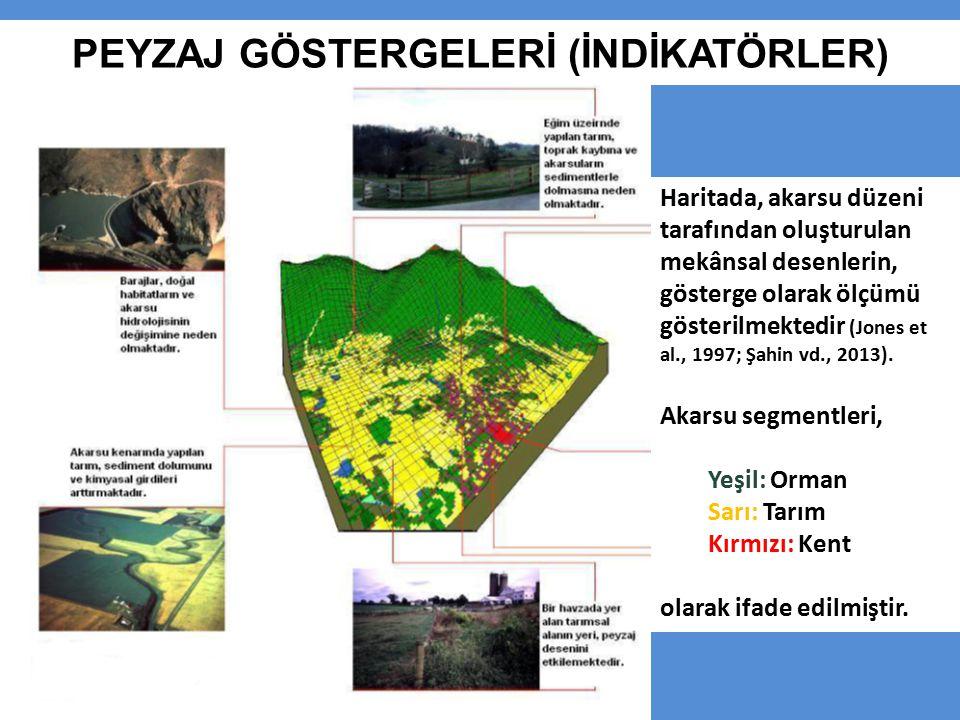 PEYZAJ KALİTESİ- PEYZAJIN EKOLOJİK KALİTESİ Örnek-2 Uzun vd.