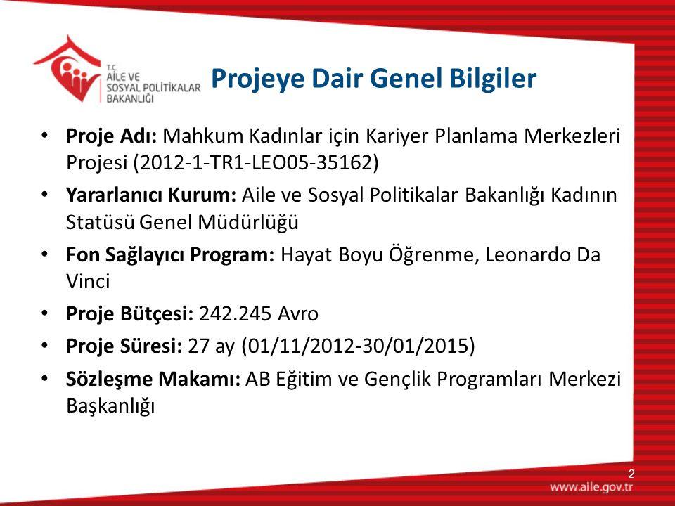 Proje Adı: Mahkum Kadınlar için Kariyer Planlama Merkezleri Projesi (2012-1-TR1-LEO05-35162) Yararlanıcı Kurum: Aile ve Sosyal Politikalar Bakanlığı K
