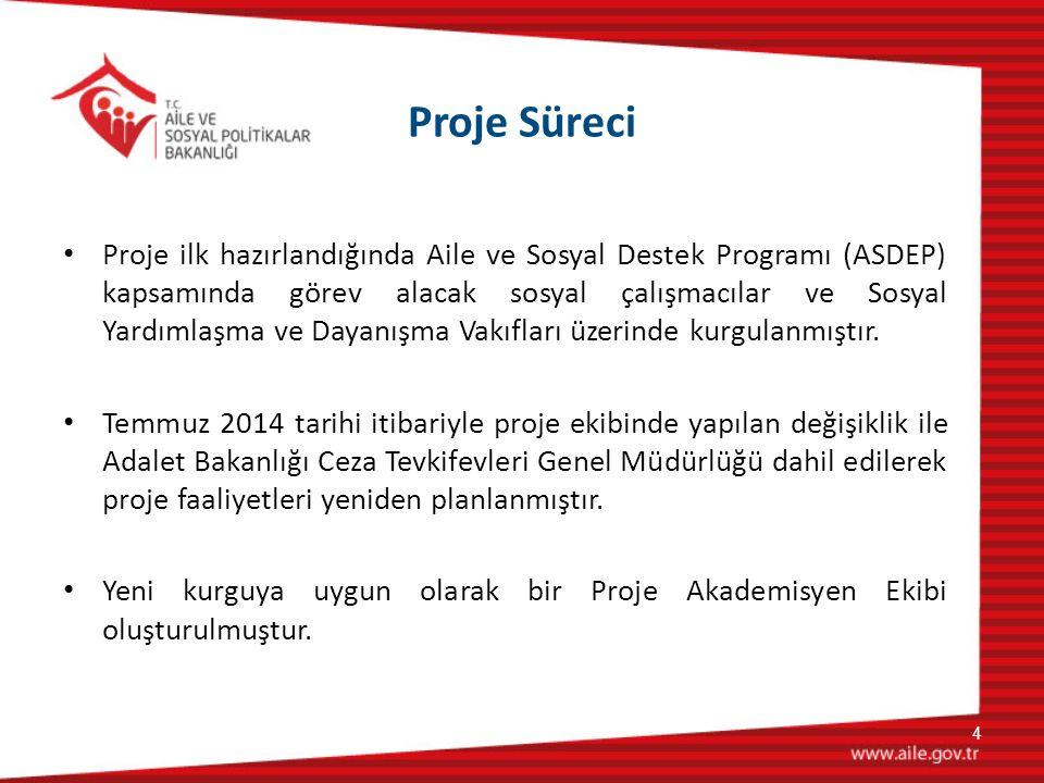 Proje Süreci Proje ilk hazırlandığında Aile ve Sosyal Destek Programı (ASDEP) kapsamında görev alacak sosyal çalışmacılar ve Sosyal Yardımlaşma ve Day
