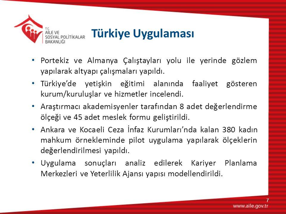 Türkiye Uygulaması Portekiz ve Almanya Çalıştayları yolu ile yerinde gözlem yapılarak altyapı çalışmaları yapıldı. Türkiye'de yetişkin eğitimi alanınd