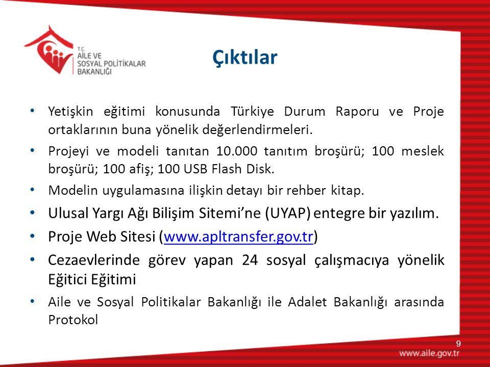 Çıktılar Yetişkin eğitimi konusunda Türkiye Durum Raporu ve Proje ortaklarının buna yönelik değerlendirmeleri. Projeyi ve modeli tanıtan 10.000 tanıtı