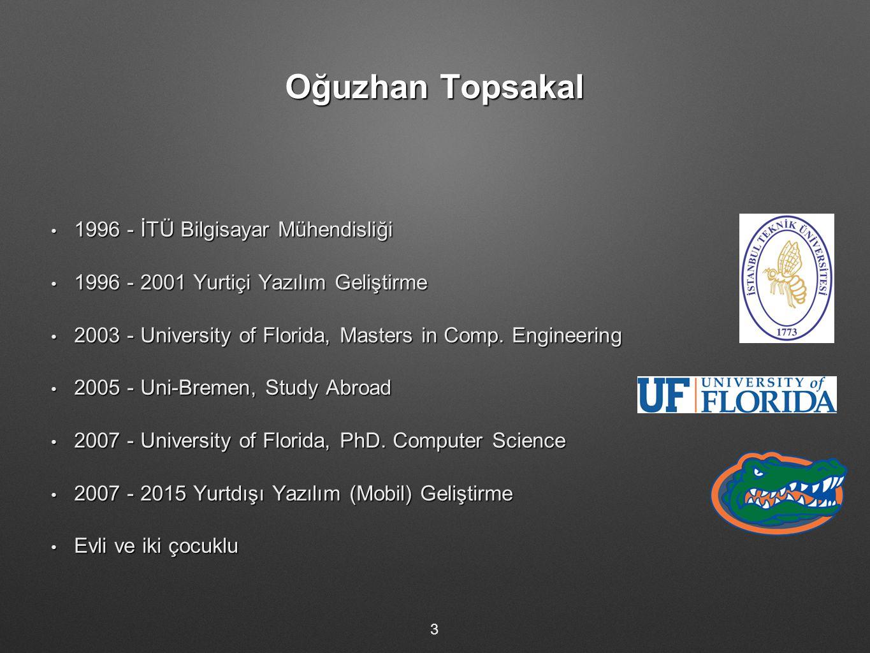 Oğuzhan Topsakal 1996 - İTÜ Bilgisayar Mühendisliği 1996 - İTÜ Bilgisayar Mühendisliği 1996 - 2001 Yurtiçi Yazılım Geliştirme 1996 - 2001 Yurtiçi Yazı