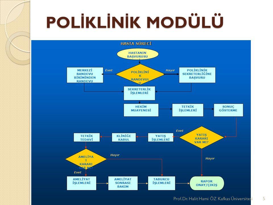 POL İ KL İ N İ K MODÜLÜ Prof.Dr. Halit Hami ÖZ Kafkas Üniversitesi5
