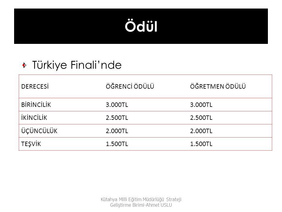 Ödül Türkiye Finali'nde Kütahya Milli Eğitim Müdürlüğü Strateji Geliştirme Birimi-Ahmet USLU DERECESİÖĞRENCİ ÖDÜLÜ ÖĞRETMEN ÖDÜLÜ BİRİNCİLİK3.000TL İK