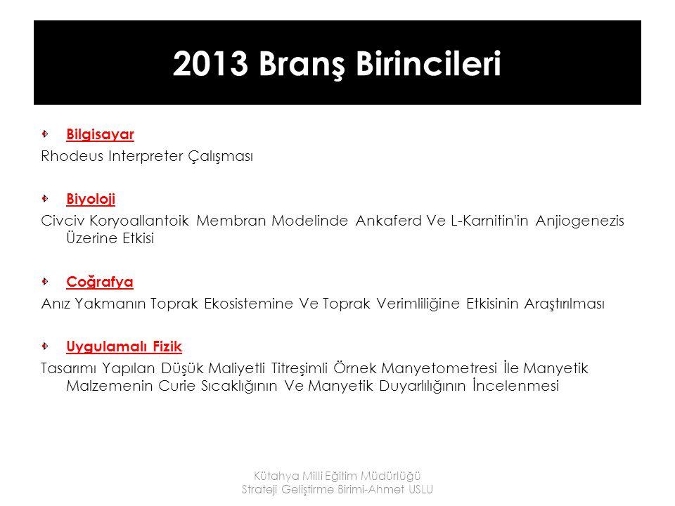 2013 Branş Birincileri Bilgisayar Rhodeus Interpreter Çalışması Biyoloji Civciv Koryoallantoik Membran Modelinde Ankaferd Ve L-Karnitin'in Anjiogenezi