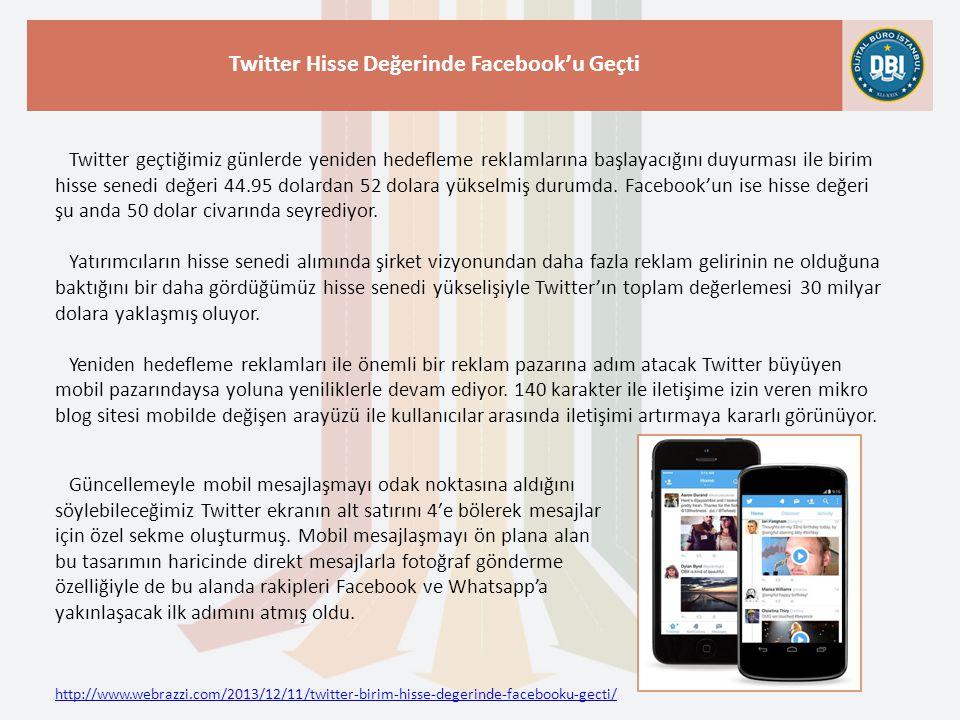 http://www.webrazzi.com/2013/12/11/twitter-birim-hisse-degerinde-facebooku-gecti/ Twitter Hisse Değerinde Facebook'u Geçti Twitter geçtiğimiz günlerde yeniden hedefleme reklamlarına başlayacığını duyurması ile birim hisse senedi değeri 44.95 dolardan 52 dolara yükselmiş durumda.