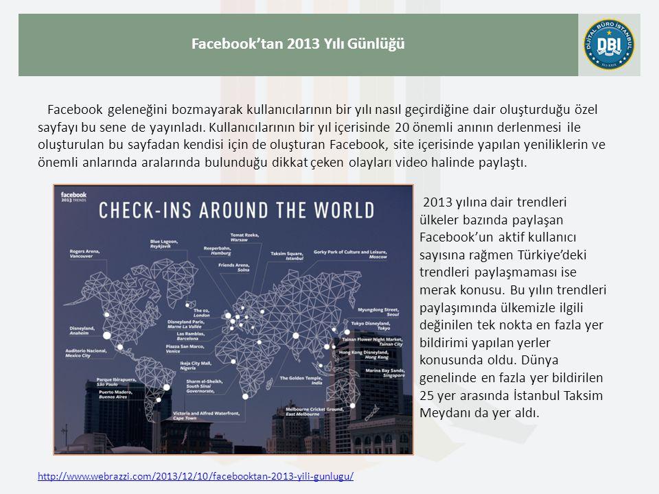 http://www.webrazzi.com/2013/12/10/facebooktan-2013-yili-gunlugu/ Facebook'tan 2013 Yılı Günlüğü Facebook geleneğini bozmayarak kullanıcılarının bir yılı nasıl geçirdiğine dair oluşturduğu özel sayfayı bu sene de yayınladı.