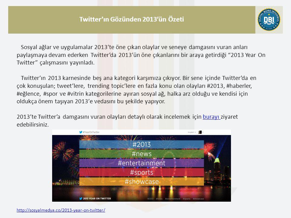 http://sosyalmedya.co/2013-year-on-twitter/ Twitter'ın Gözünden 2013′ün Özeti Sosyal ağlar ve uygulamalar 2013′te öne çıkan olaylar ve seneye damgasın