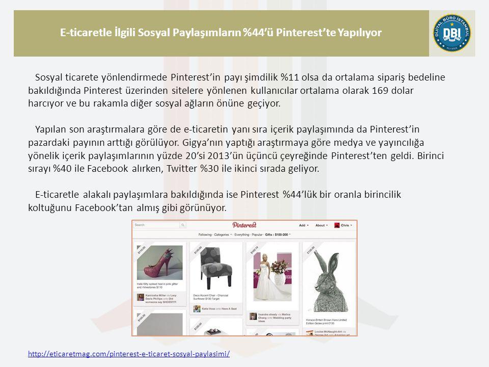 http://eticaretmag.com/pinterest-e-ticaret-sosyal-paylasimi/ E-ticaretle İlgili Sosyal Paylaşımların %44′ü Pinterest'te Yapılıyor Sosyal ticarete yönl