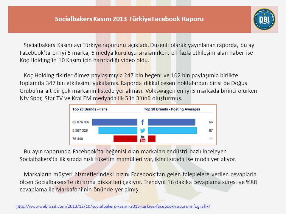 http://www.webrazzi.com/2013/12/10/socialbakers-kasim-2013-turkiye-facebook-raporu-infografik/ Socialbakers Kasım 2013 Türkiye Facebook Raporu Socialb